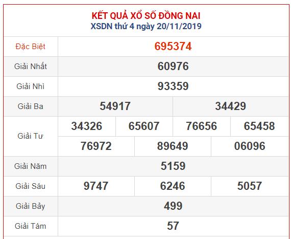 Kết quả Xổ Số Miền Nam đài Đồng Nai 20/11/2019
