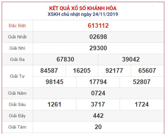 Kết quả Xổ Số Miền Nam đài Khánh Hòa 20/11/2019